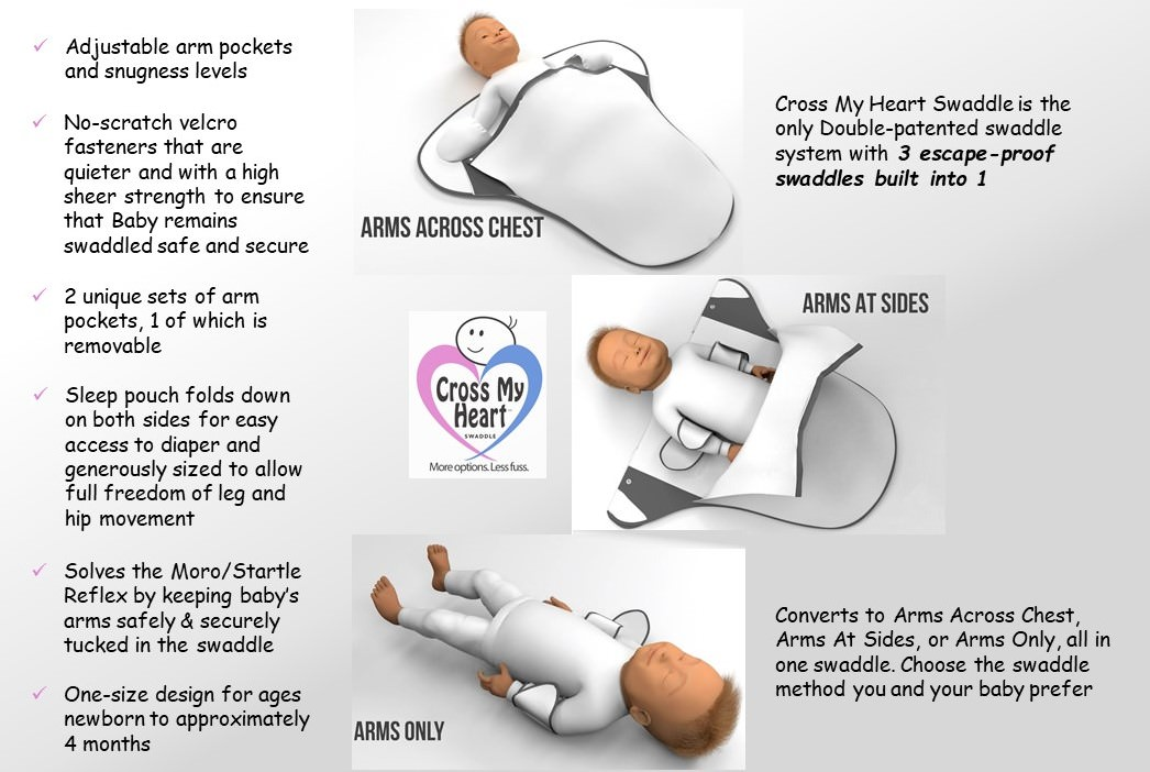 Swaddle Infographic